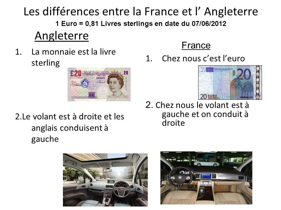 Les différences entre la France et l Angleterre 1 Euro = 0,81 Livres sterlings en date du 07/06/2012 Angleterre 1.La monnaie est la livre sterling 2.L