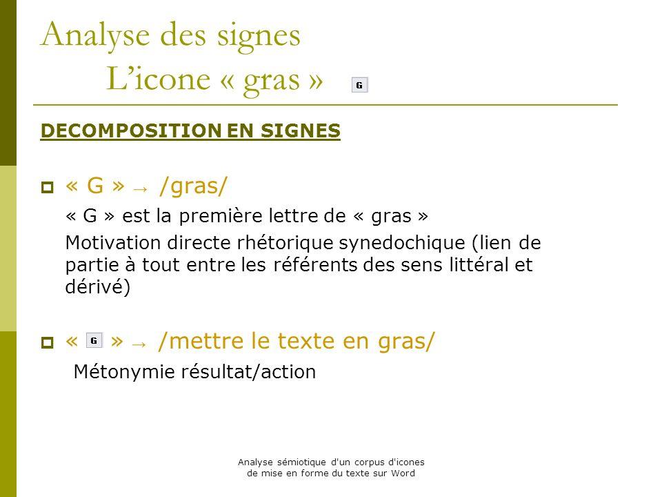 Analyse sémiotique d'un corpus d'icones de mise en forme du texte sur Word Analyse des signes Licone « gras » DECOMPOSITION EN SIGNES « G » /gras/ « G