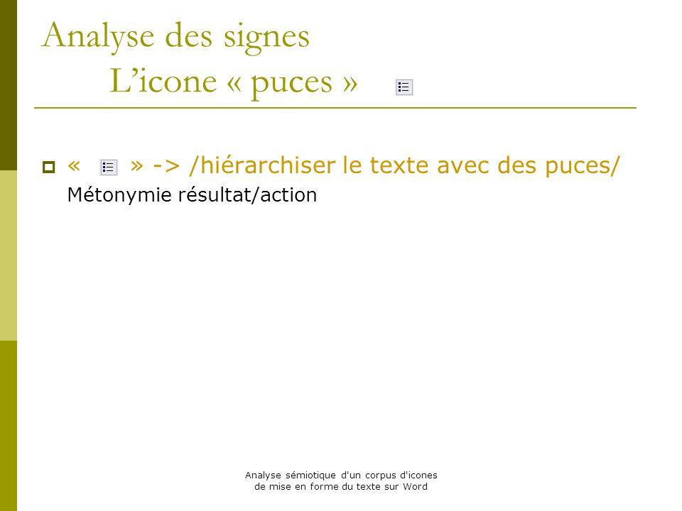 Analyse sémiotique d'un corpus d'icones de mise en forme du texte sur Word Analyse des signes Licone « puces » « » -> /hiérarchiser le texte avec des
