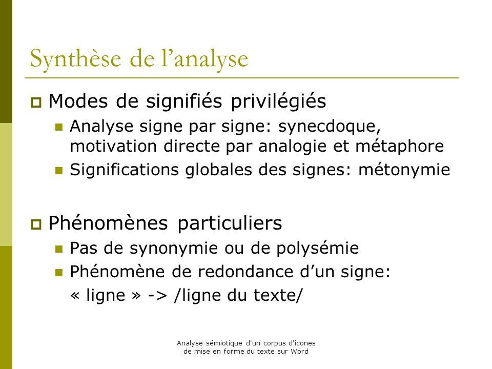 Analyse sémiotique d'un corpus d'icones de mise en forme du texte sur Word Synthèse de lanalyse Modes de signifiés privilégiés Analyse signe par signe
