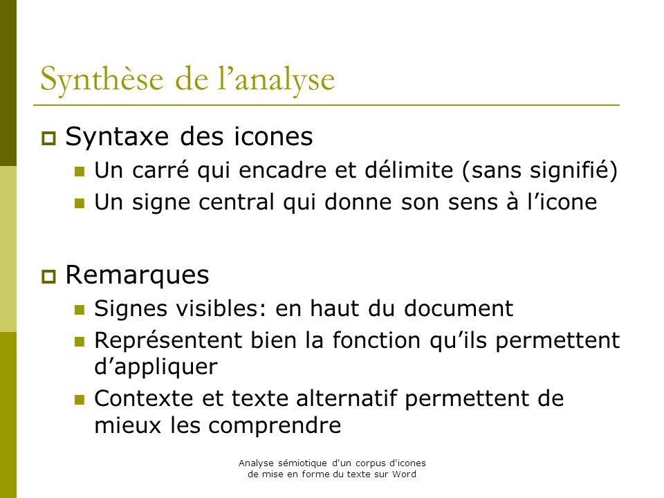 Analyse sémiotique d'un corpus d'icones de mise en forme du texte sur Word Synthèse de lanalyse Syntaxe des icones Un carré qui encadre et délimite (s