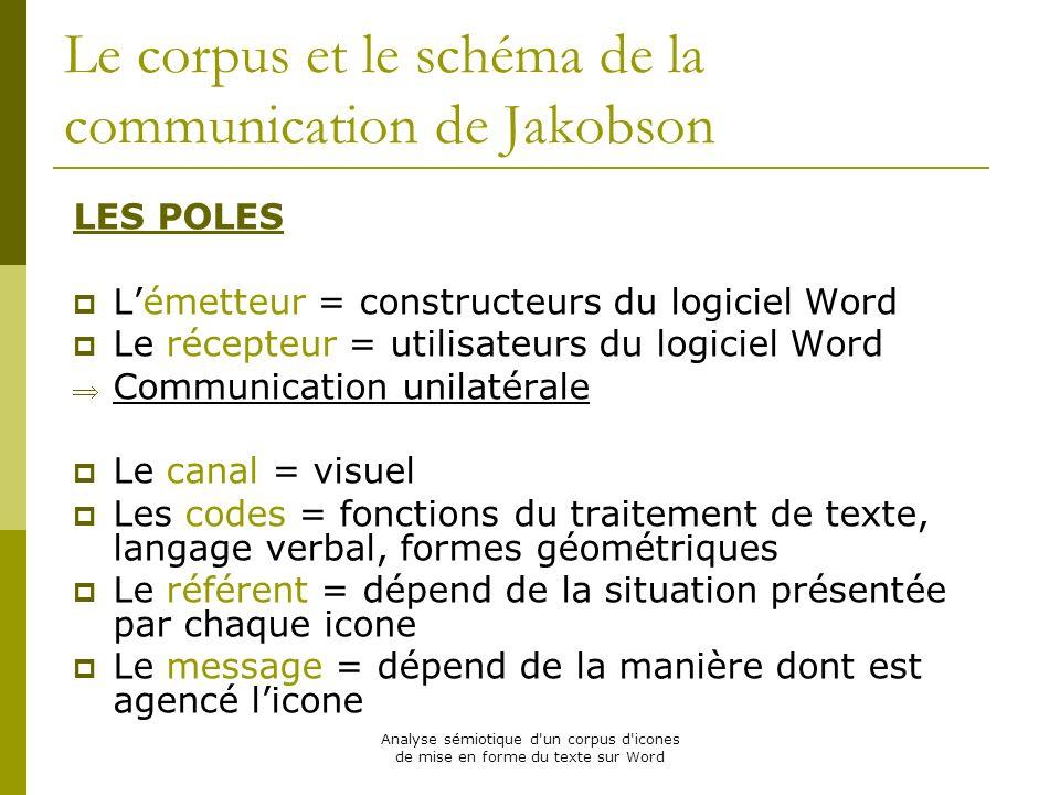 Analyse sémiotique d'un corpus d'icones de mise en forme du texte sur Word Le corpus et le schéma de la communication de Jakobson LES POLES Lémetteur