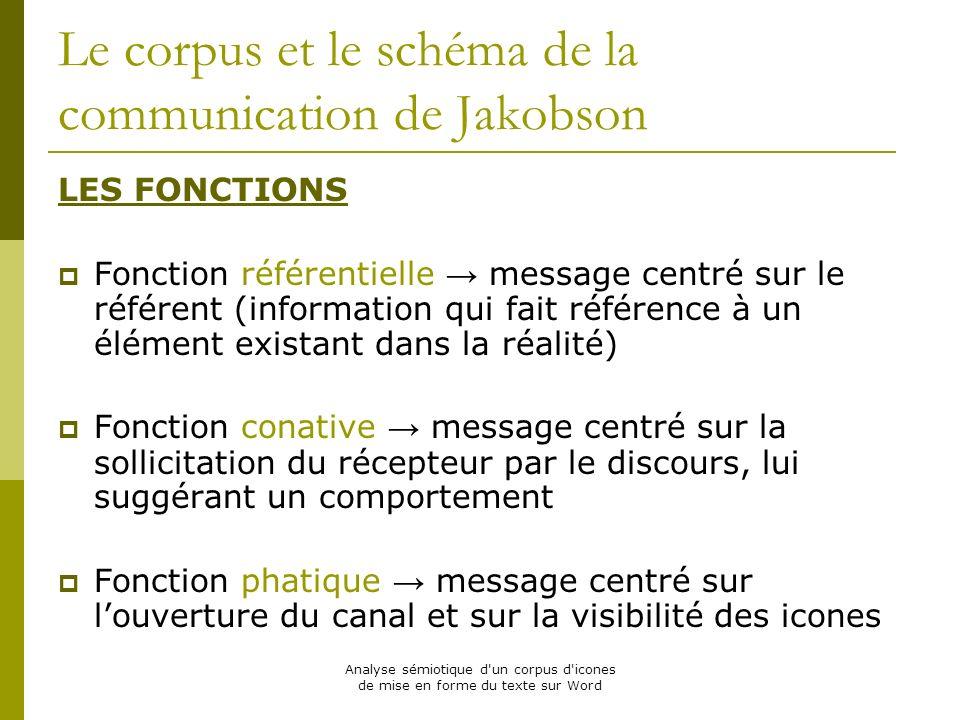 Analyse sémiotique d'un corpus d'icones de mise en forme du texte sur Word Le corpus et le schéma de la communication de Jakobson LES FONCTIONS Foncti