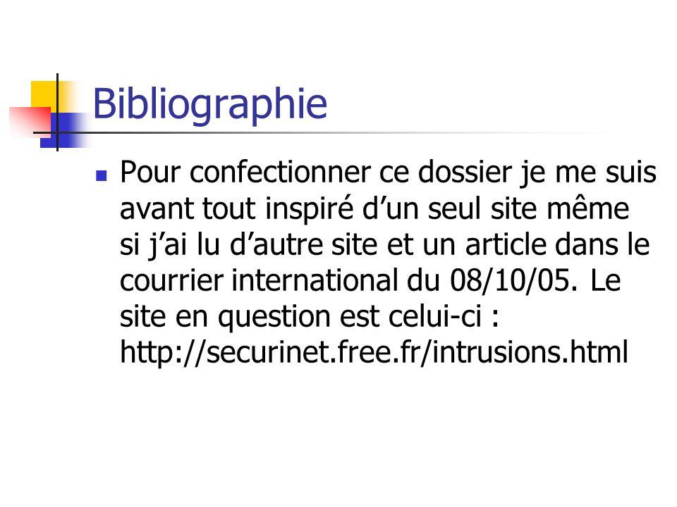 Bibliographie Pour confectionner ce dossier je me suis avant tout inspiré dun seul site même si jai lu dautre site et un article dans le courrier inte
