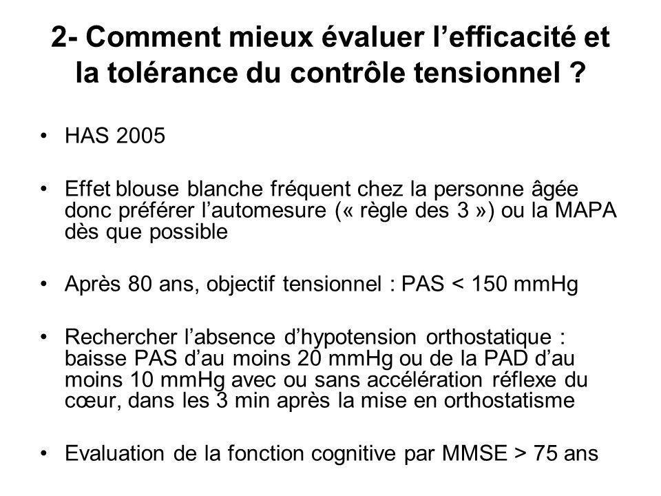 2- Comment mieux évaluer lefficacité et la tolérance du contrôle tensionnel ? HAS 2005 Effet blouse blanche fréquent chez la personne âgée donc préfér