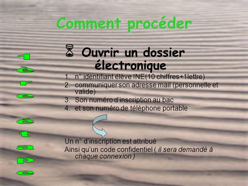 Commentprocéder Comment procéder Ouvrir un dossier électronique 1.n° identifiant élève INE(10 chiffres+1lettre) 2.communiquer son adresse mail (person
