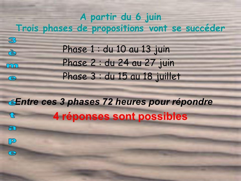 A partir du 6 juin Trois phases de propositions vont se succéder Phase 1 : du 10 au 13 juin Phase 2 : du 24 au 27 juin Phase 3 : du 15 au 18 juillet Entre ces 3 phases 72 heures pour répondre 4 réponses sont possibles