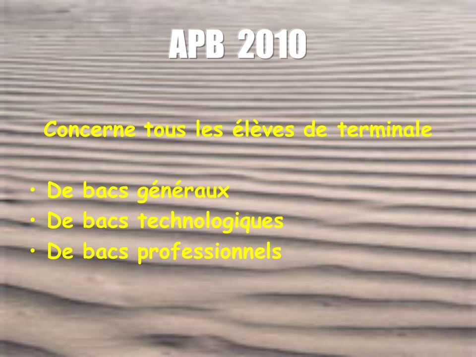 Pour quelles formations ? A quelles dates ? Comment faire ? Un seul site www.admission-postbac.fr