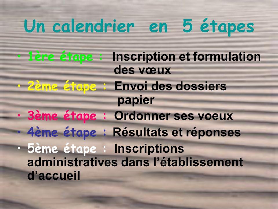 Un calendrier en 5 étapes 1ère étape : Inscription et formulation des vœux 2ème étape : Envoi des dossiers papier 3ème étape : Ordonner ses voeux 4ème étape : Résultats et réponses 5ème étape : Inscriptions administratives dans létablissement daccueil