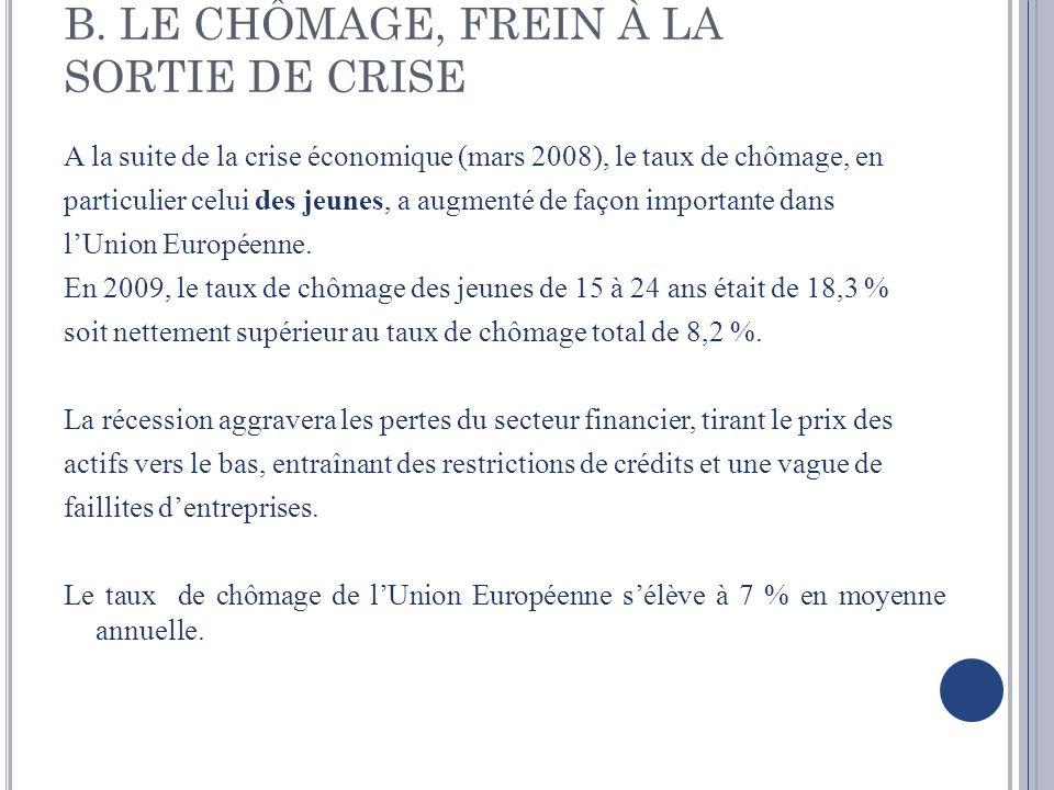 B. LE CHÔMAGE, FREIN À LA SORTIE DE CRISE A la suite de la crise économique (mars 2008), le taux de chômage, en particulier celui des jeunes, a augmen