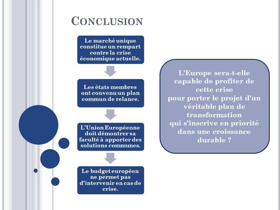 C ONCLUSION Le marché unique constitue un rempart contre la crise économique actuelle. Les états membres ont convenu un plan commun de relance. LUnion
