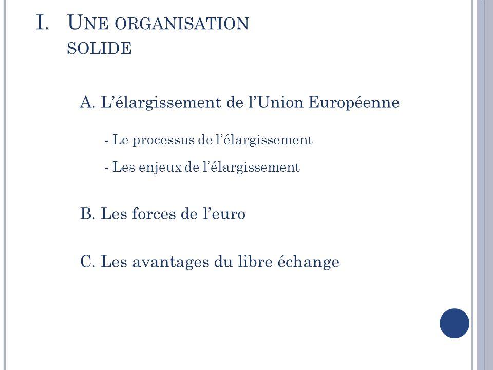 I.U NE ORGANISATION SOLIDE A. Lélargissement de lUnion Européenne - Le processus de lélargissement - Les enjeux de lélargissement B. Les forces de leu
