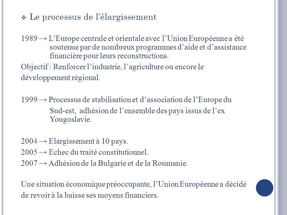 Le processus de lélargissement 1989 LEurope centrale et orientale avec lUnion Européenne a été soutenue par de nombreux programmes daide et dassistanc