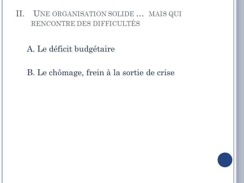II. U NE ORGANISATION SOLIDE … MAIS QUI RENCONTRE DES DIFFICULTÉS A. Le déficit budgétaire B. Le chômage, frein à la sortie de crise