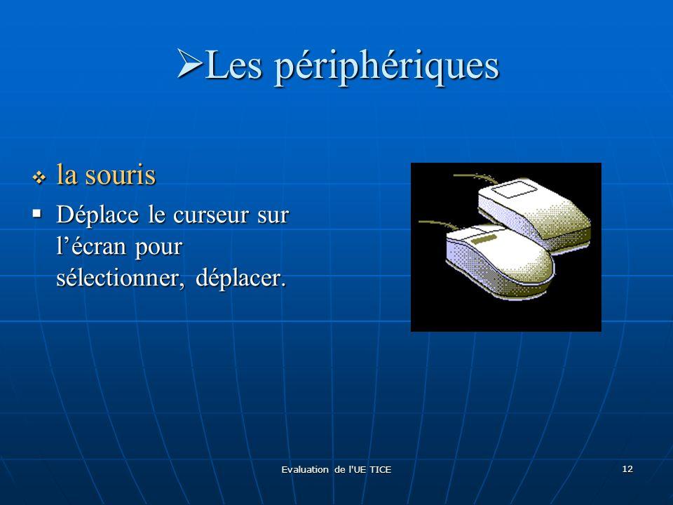 Evaluation de l'UE TICE 12 Les périphériques Les périphériques la souris la souris Déplace le curseur sur lécran pour sélectionner, déplacer. Déplace