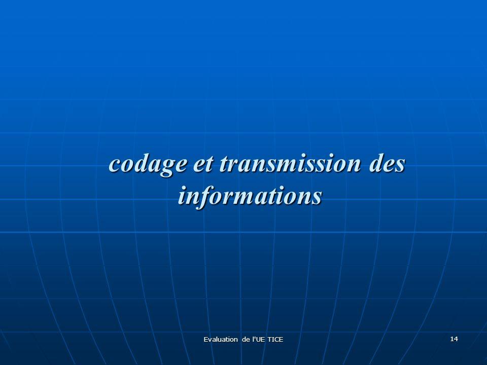Evaluation de l'UE TICE 14 codage et transmission des informations