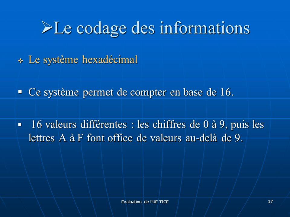 Evaluation de l'UE TICE 17 Le codage des informations Le codage des informations Le système hexadécimal Le système hexadécimal Ce système permet de co