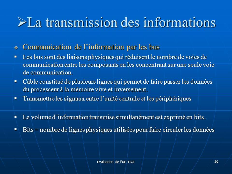 Evaluation de l'UE TICE 20 La transmission des informations La transmission des informations Communication de linformation par les bus Communication d