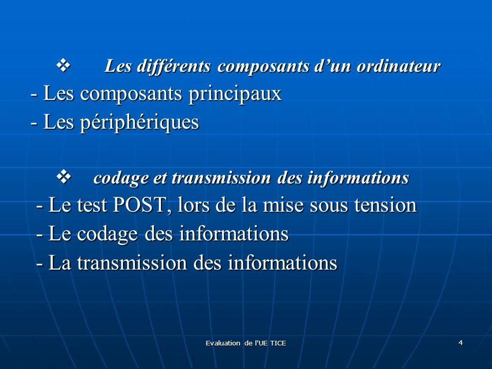 Evaluation de l'UE TICE 4 Les différents composants dun ordinateur Les différents composants dun ordinateur - Les composants principaux - Les périphér