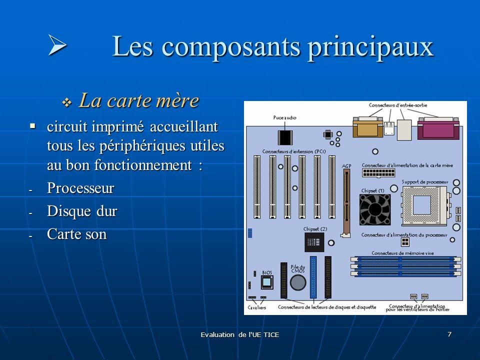 Evaluation de l UE TICE 8 Les composants principaux Les composants principaux La mémoire La mémoire Reçoit les données et les programmes, il en existe 3 types: Reçoit les données et les programmes, il en existe 3 types: -La mémoire vive appelée RAM stocke temporairement des données pendant lexécution dun programme.