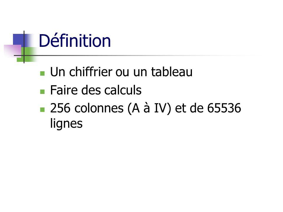 Définition Un chiffrier ou un tableau Faire des calculs 256 colonnes (A à IV) et de 65536 lignes
