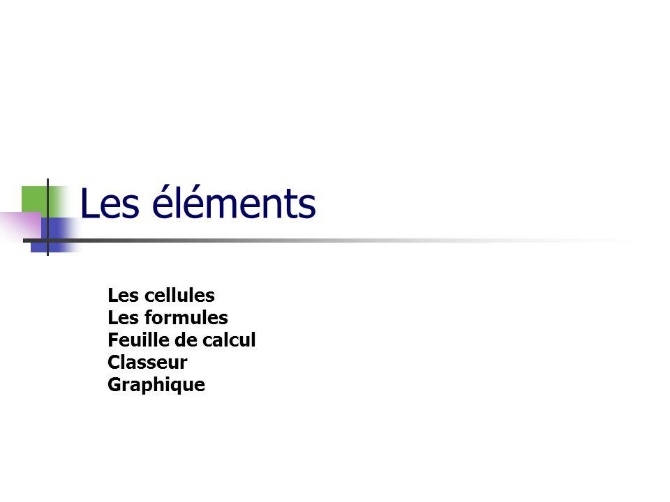 Les éléments Les cellules Les formules Feuille de calcul Classeur Graphique