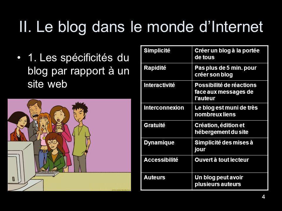 3 I. Le « Blog »…?? Définition: « journal sur Internet » (intime ou non. Les différents blogs existants: –L–Le carnet de voyage –L–Le blog dactualité