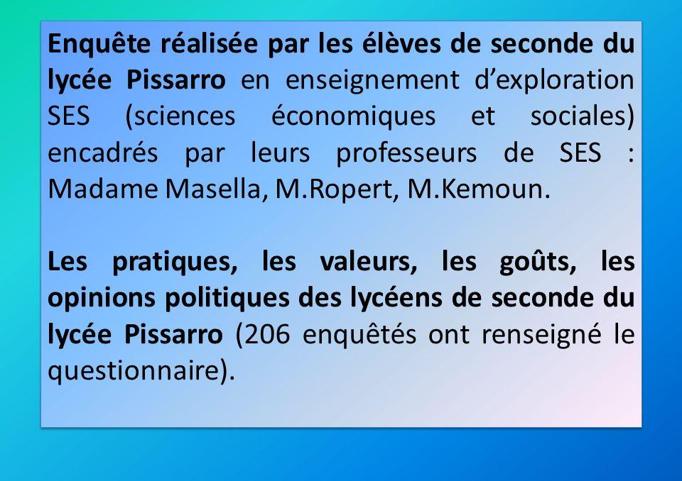 Enquête réalisée par les élèves de seconde du lycée Pissarro en enseignement dexploration SES (sciences économiques et sociales) encadrés par leurs pr