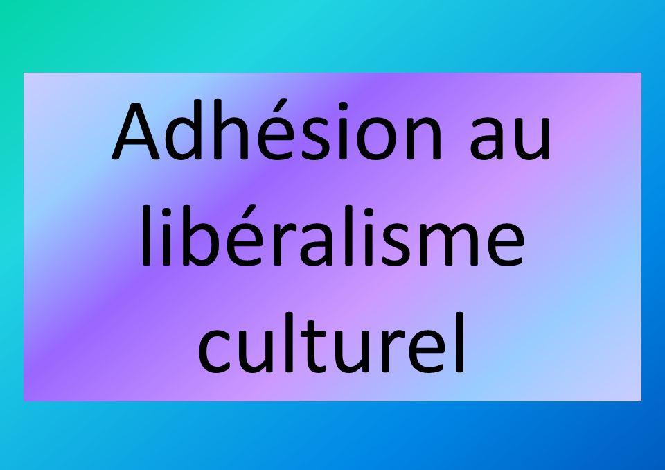 Adhésion au libéralisme culturel