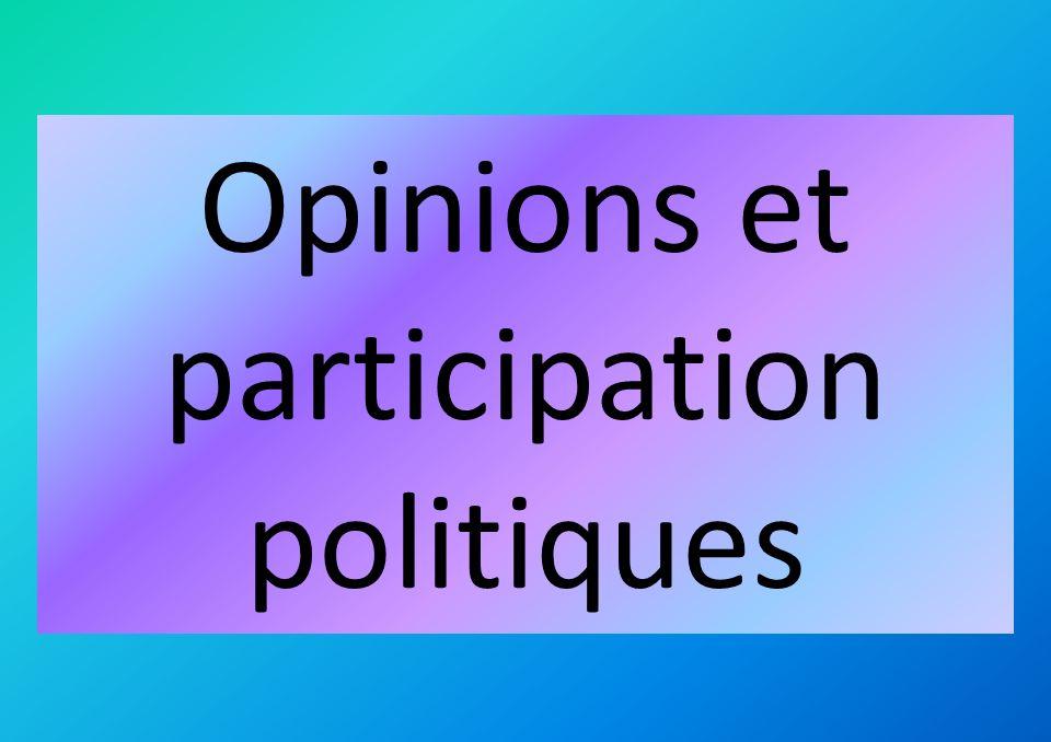 Opinions et participation politiques
