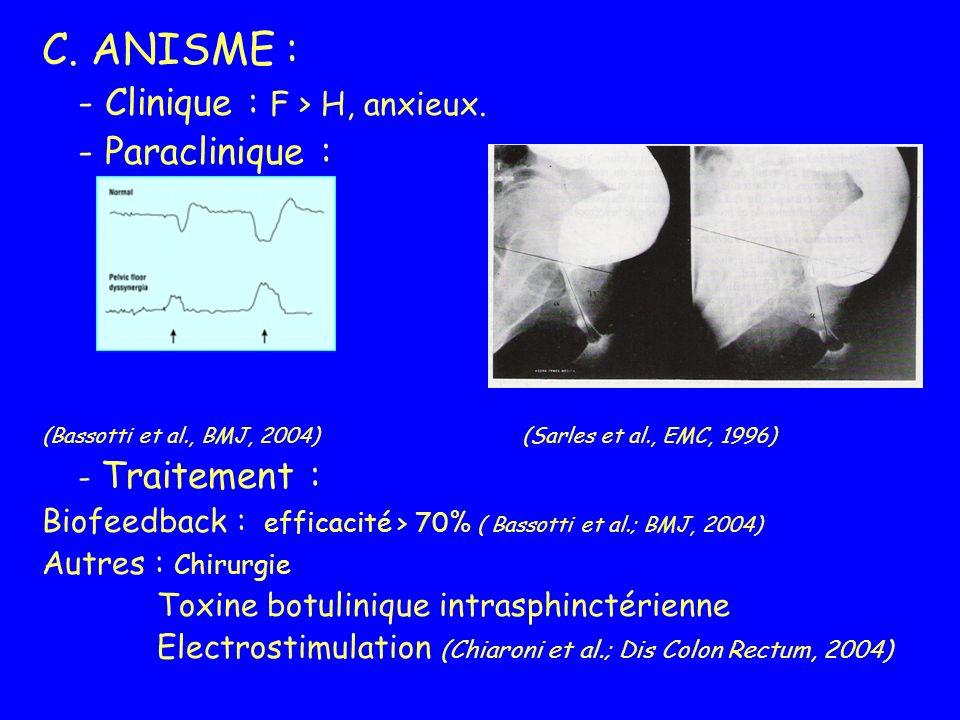 C. ANISME : - Clinique : F > H, anxieux. - Paraclinique : (Bassotti et al., BMJ, 2004)(Sarles et al., EMC, 1996) - Traitement : Biofeedback : efficaci