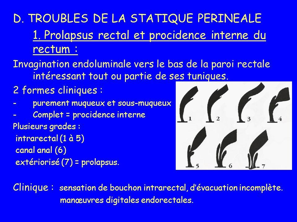 D. TROUBLES DE LA STATIQUE PERINEALE 1. Prolapsus rectal et procidence interne du rectum : Invagination endoluminale vers le bas de la paroi rectale i