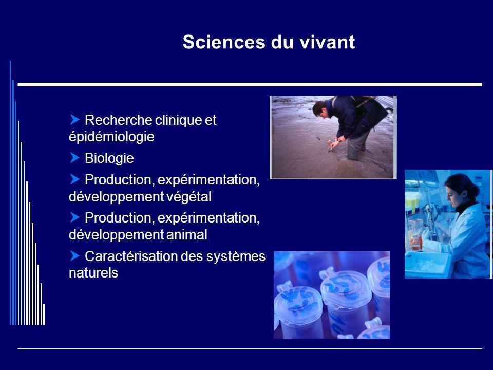 Sciences du vivant Recherche clinique et épidémiologie Biologie Production, expérimentation, développement végétal Production, expérimentation, dévelo