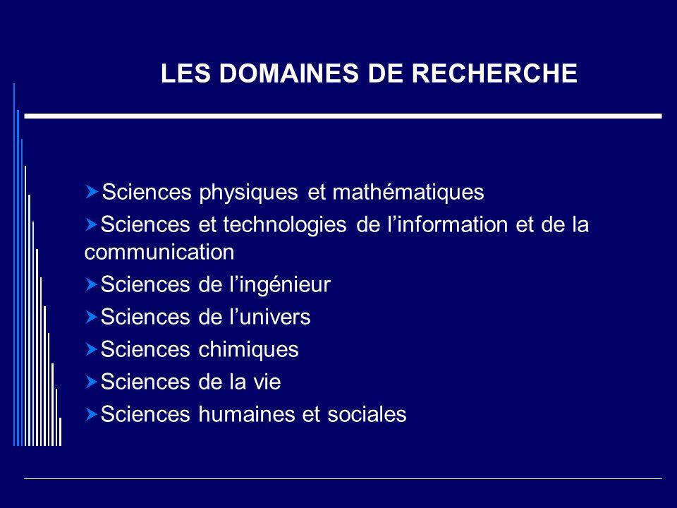 LES DOMAINES DE RECHERCHE Sciences physiques et mathématiques Sciences et technologies de linformation et de la communication Sciences de lingénieur S