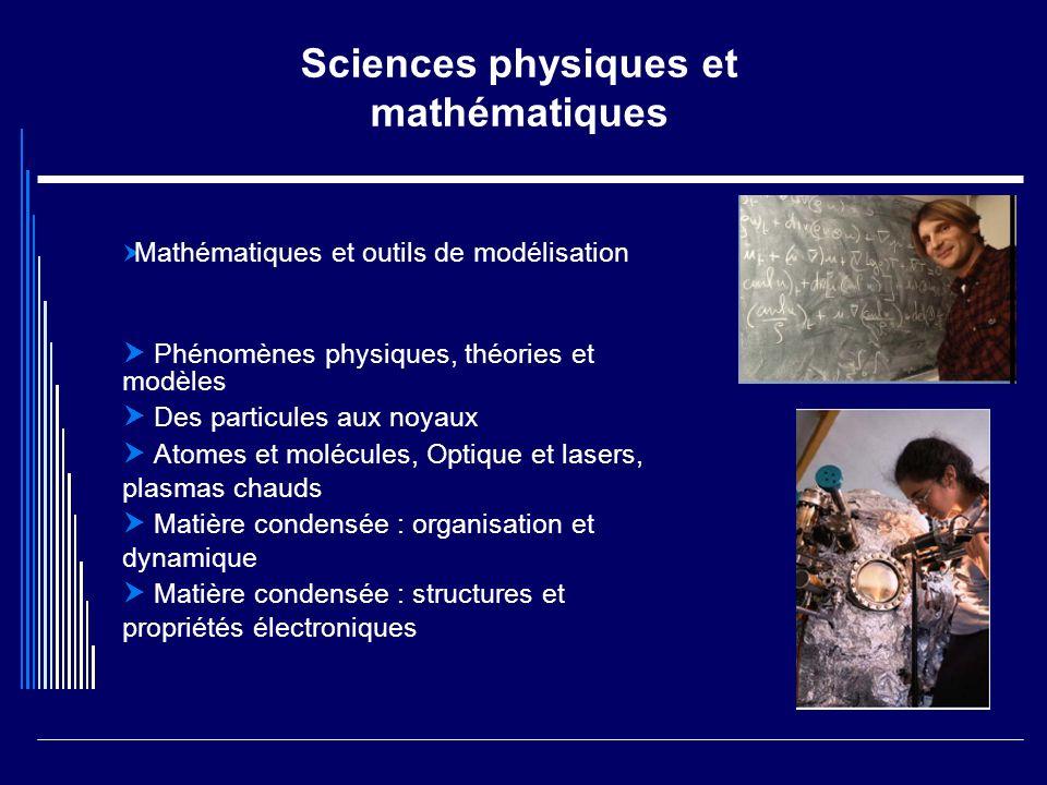 Sciences physiques et mathématiques Mathématiques et outils de modélisation Phénomènes physiques, théories et modèles Des particules aux noyaux Atomes