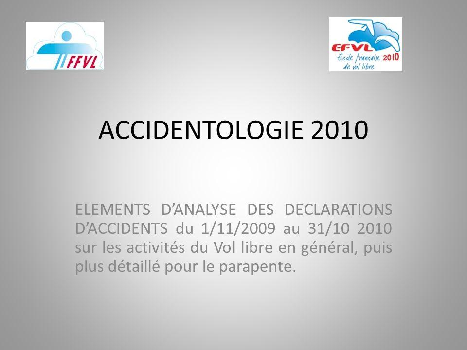 ACCIDENTOLOGIE 2010 ELEMENTS DANALYSE DES DECLARATIONS DACCIDENTS du 1/11/2009 au 31/10 2010 sur les activités du Vol libre en général, puis plus détaillé pour le parapente.