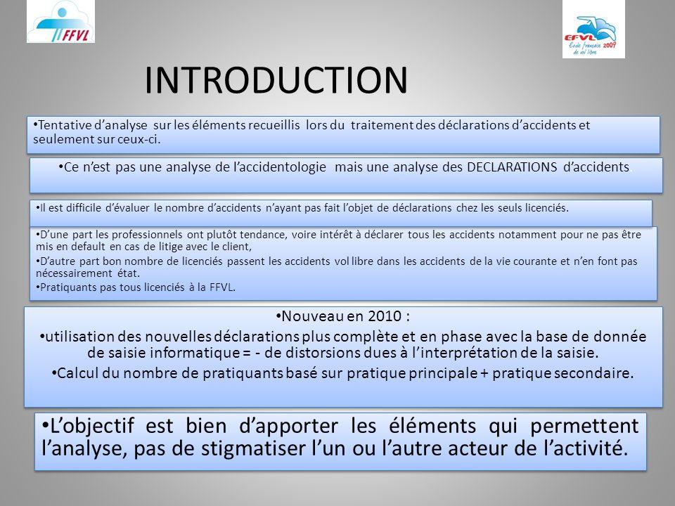 INTRODUCTION Tentative danalyse sur les éléments recueillis lors du traitement des déclarations daccidents et seulement sur ceux-ci.