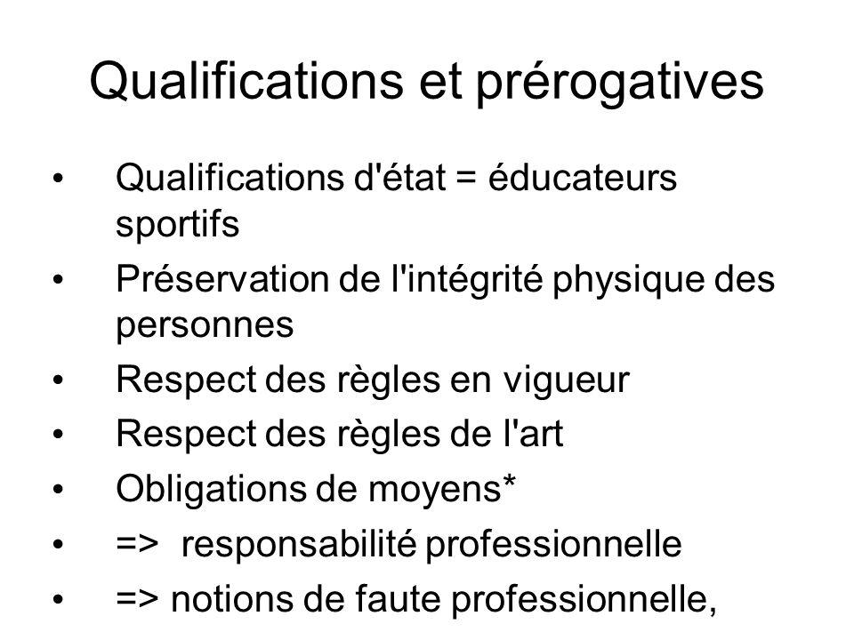 Qualifications et prérogatives Qualifications d état = éducateurs sportifs Préservation de l intégrité physique des personnes Respect des règles en vigueur Respect des règles de l art Obligations de moyens* => responsabilité professionnelle => notions de faute professionnelle,