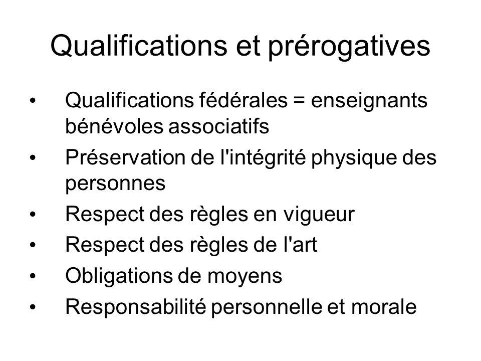 Qualifications et prérogatives Qualifications fédérales = enseignants bénévoles associatifs Préservation de l intégrité physique des personnes Respect des règles en vigueur Respect des règles de l art Obligations de moyens Responsabilité personnelle et morale