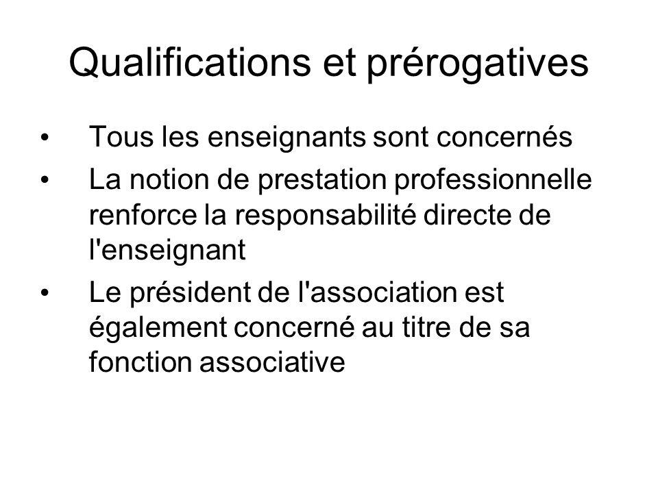 Qualifications et prérogatives Tous les enseignants sont concernés La notion de prestation professionnelle renforce la responsabilité directe de l enseignant Le président de l association est également concerné au titre de sa fonction associative