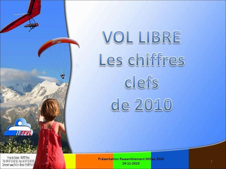 Présentation Rassemblement Millau 2010 19-11-2010 1