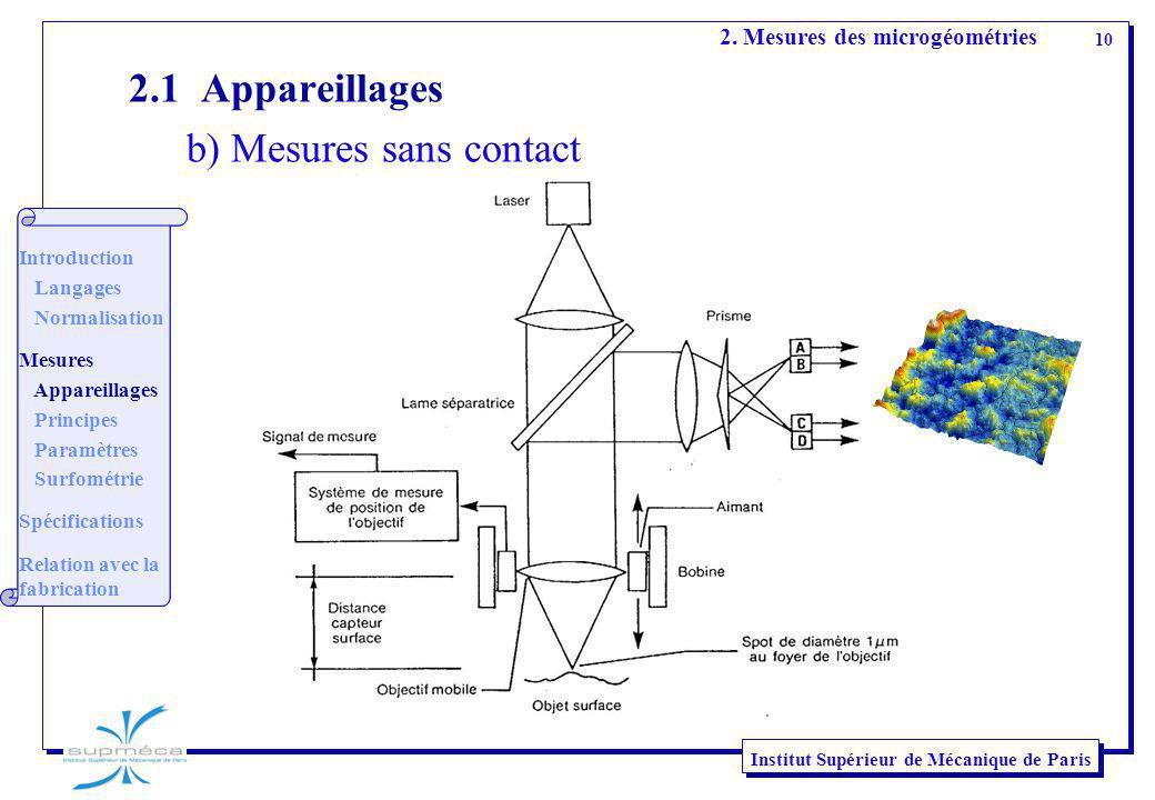 10 Institut Supérieur de Mécanique de Paris 2. Mesures des microgéométries 2.1 Appareillages b) Mesures sans contact Introduction Mesures Normalisatio