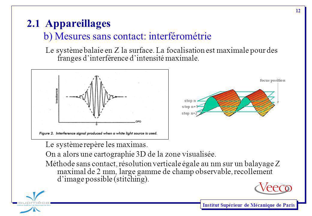 12 Institut Supérieur de Mécanique de Paris 2.1 Appareillages b) Mesures sans contact: interférométrie Le système balaie en Z la surface. La focalisat