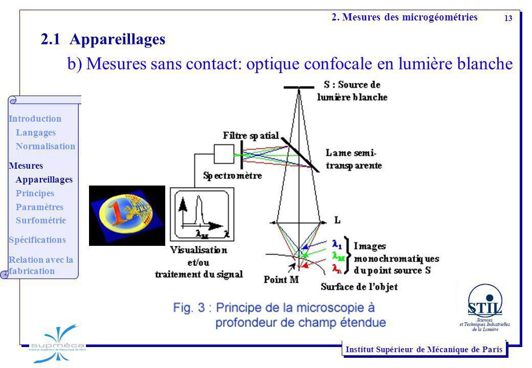 13 Institut Supérieur de Mécanique de Paris 2. Mesures des microgéométries Introduction Mesures Normalisation Appareillages Principes Paramètres Surfo
