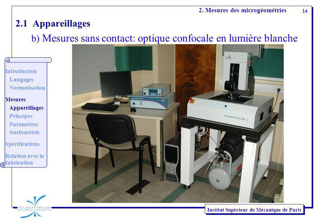14 Institut Supérieur de Mécanique de Paris 2. Mesures des microgéométries 2.1 Appareillages b) Mesures sans contact: optique confocale en lumière bla