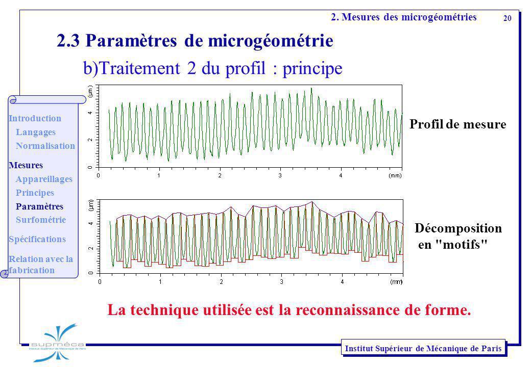 20 Institut Supérieur de Mécanique de Paris 2.3 Paramètres de microgéométrie b)Traitement 2 du profil : principe La technique utilisée est la reconnai