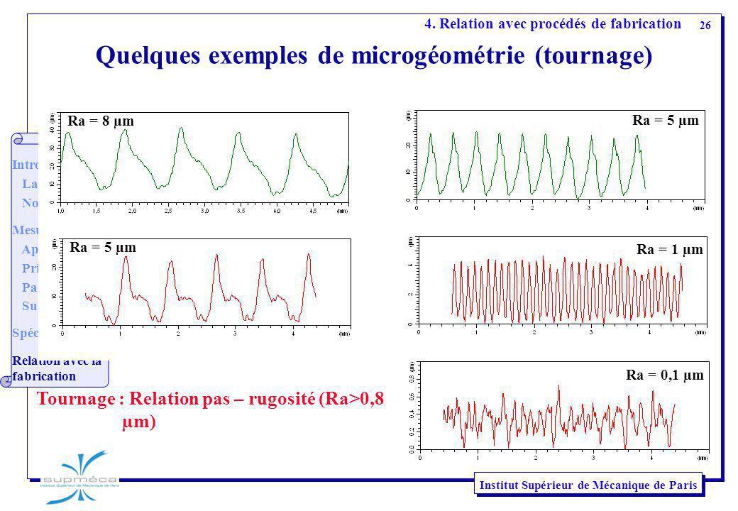 26 Institut Supérieur de Mécanique de Paris Introduction Langages Normalisation Mesures Appareillages Principes Paramètres Surfométrie Spécifications