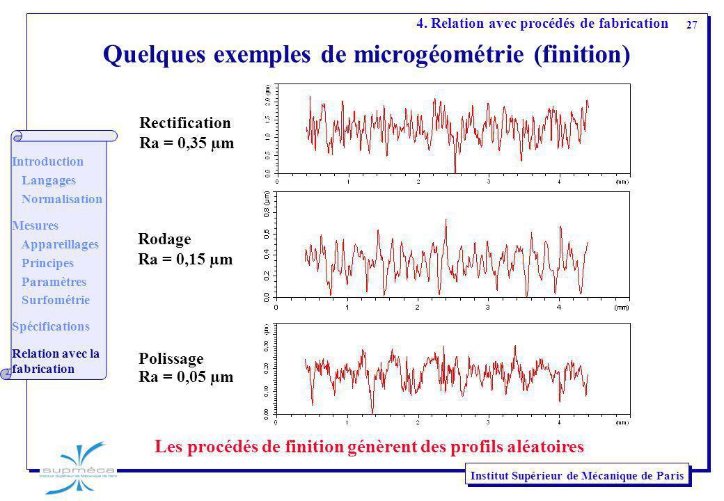 27 Institut Supérieur de Mécanique de Paris Quelques exemples de microgéométrie (finition) Rodage Ra = 0,15 µm Rectification Ra = 0,35 µm Polissage Ra