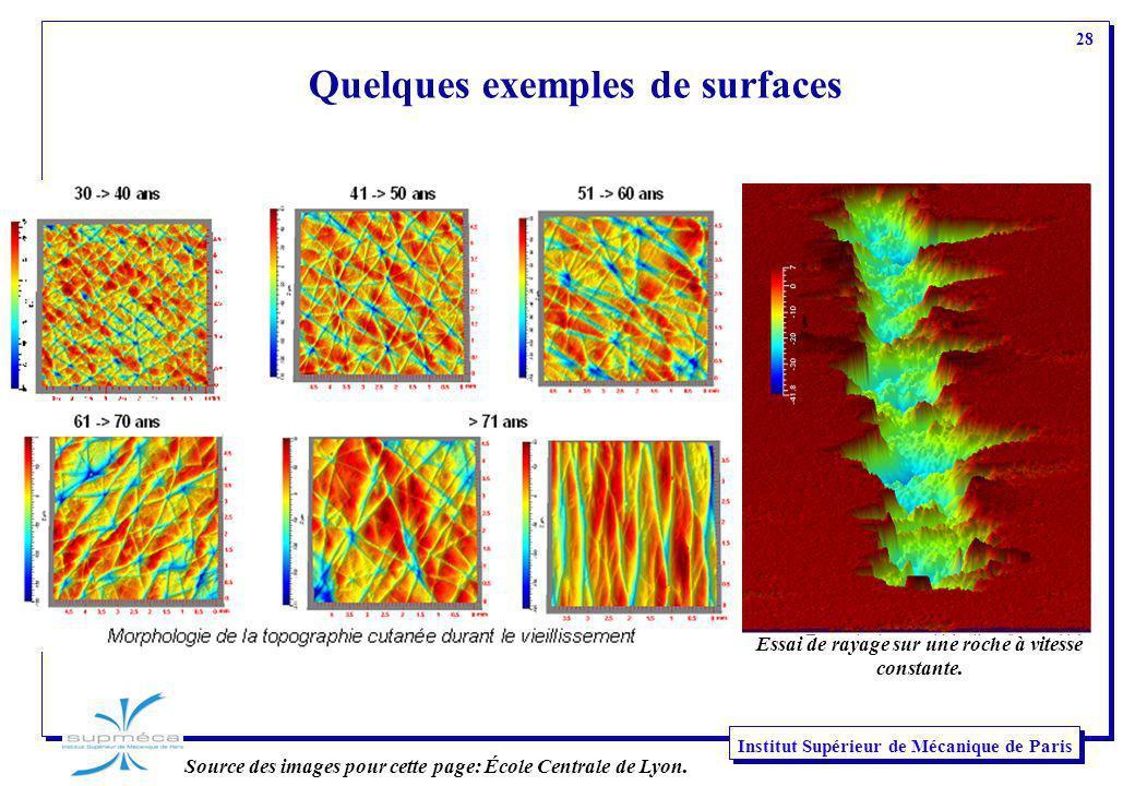 28 Institut Supérieur de Mécanique de Paris Quelques exemples de surfaces Essai de rayage sur une roche à vitesse constante. Source des images pour ce
