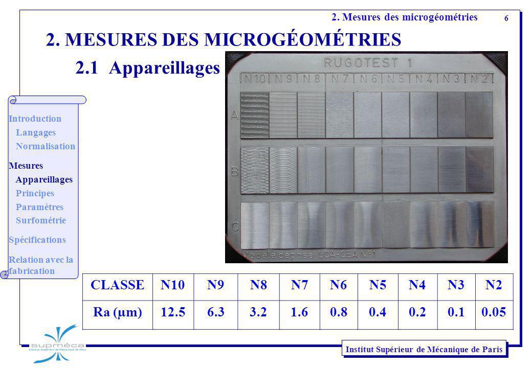 27 Institut Supérieur de Mécanique de Paris Quelques exemples de microgéométrie (finition) Rodage Ra = 0,15 µm Rectification Ra = 0,35 µm Polissage Ra = 0,05 µm Les procédés de finition génèrent des profils aléatoires 4.